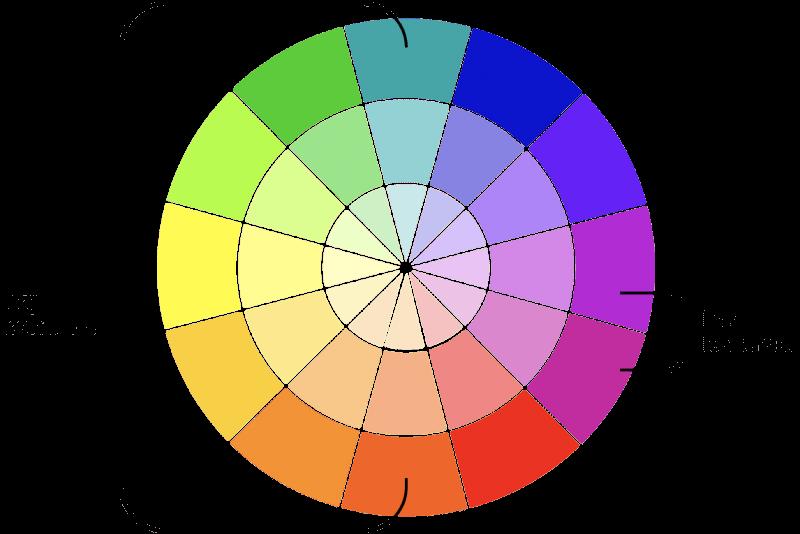 farvekontraster